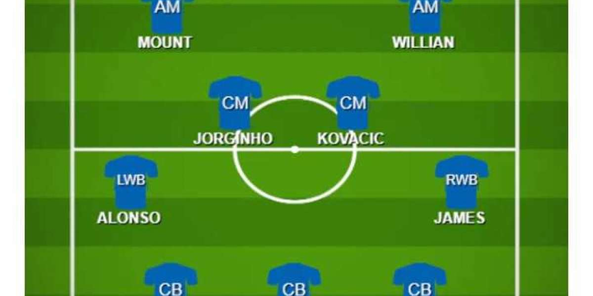 How Chelsea could line up against Bayern Munich
