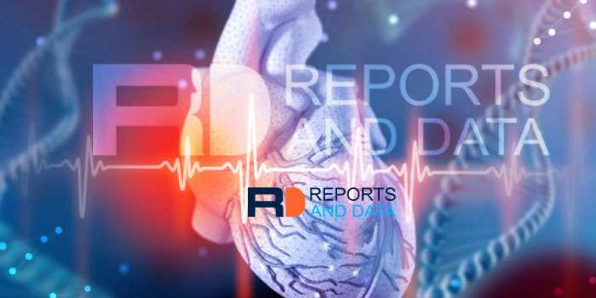 Cell Viability Assays Market Statistics, Global Competitive Analysis Report To 2027